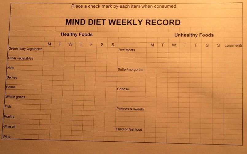 mind-chart-4