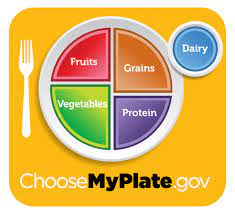 MyPlate Graphic Resources | ChooseMyPlate